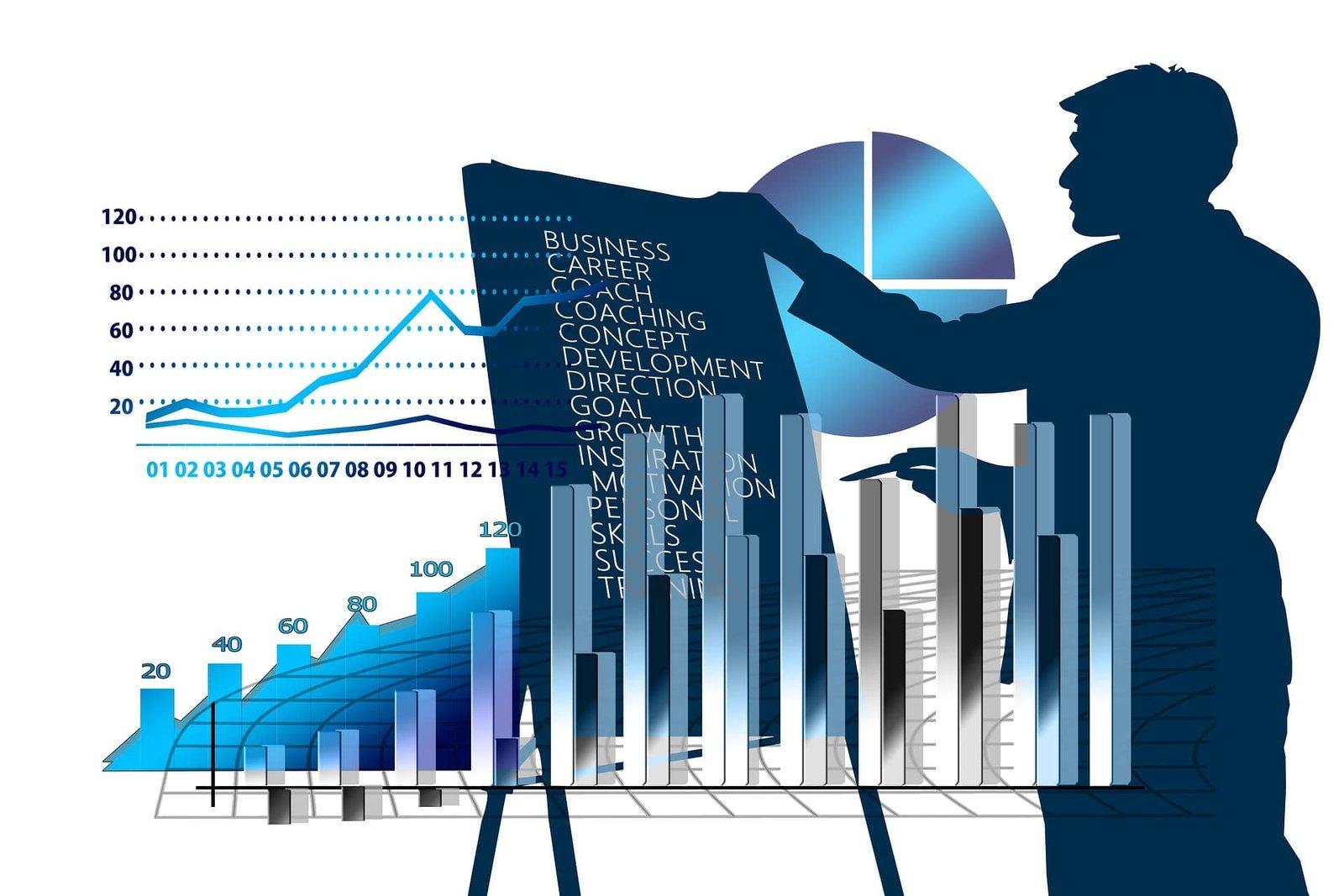 Évaluer un concept d'affaires en vente directe